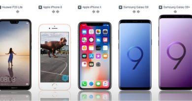 Meistverkaufte Smartphones in Deutschland (Counterpoint Q3/2018)