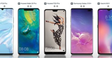 Kamera Handy – Smartphone TOP5 (04/2019)