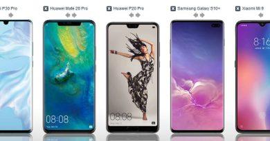 Kamera Handy – Smartphone TOP5 (04/2019)