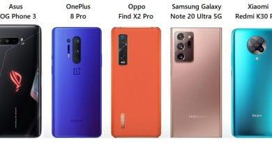 Android Smartphones TOP 5 mit der besten Performance  lt. AnTuTu