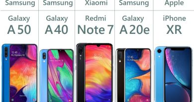 Die meistverkauften Smartphones im 2. Quartal 2019 in Europa.