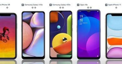 Smartphone TOP5 – Die meistverkauften Smartphones 2019